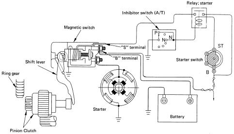 36 isuzu trucks service manuals free download truck manual bmw m6 wiring diagram isuzu truck wiring diagram #12