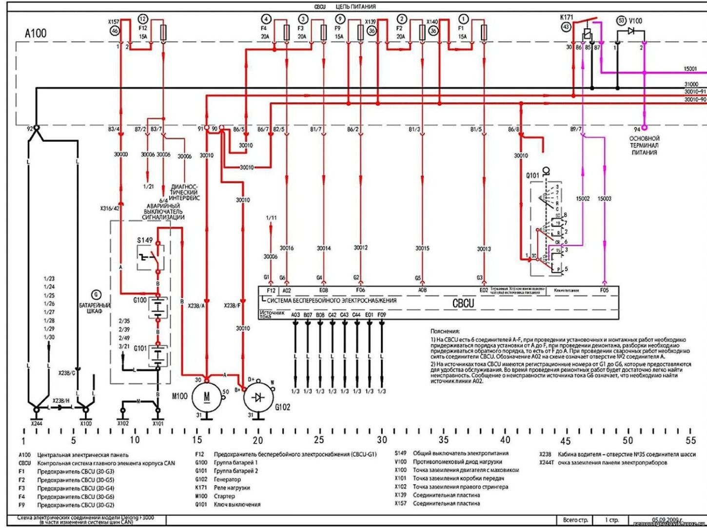 91 Dodge Ram Wiring Diagram Free Download Wiring Diagram Schematic