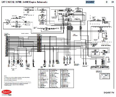 caterpillar shematics electrical wiring diagram - truck manual, wiring  diagrams, fault codes pdf free download  9 avia trucks service manuals
