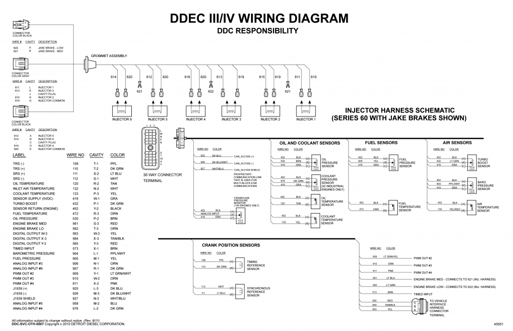 ddec ii wiring diagram 27 detroit diesel engine service manuals free download truck  detroit diesel engine service manuals