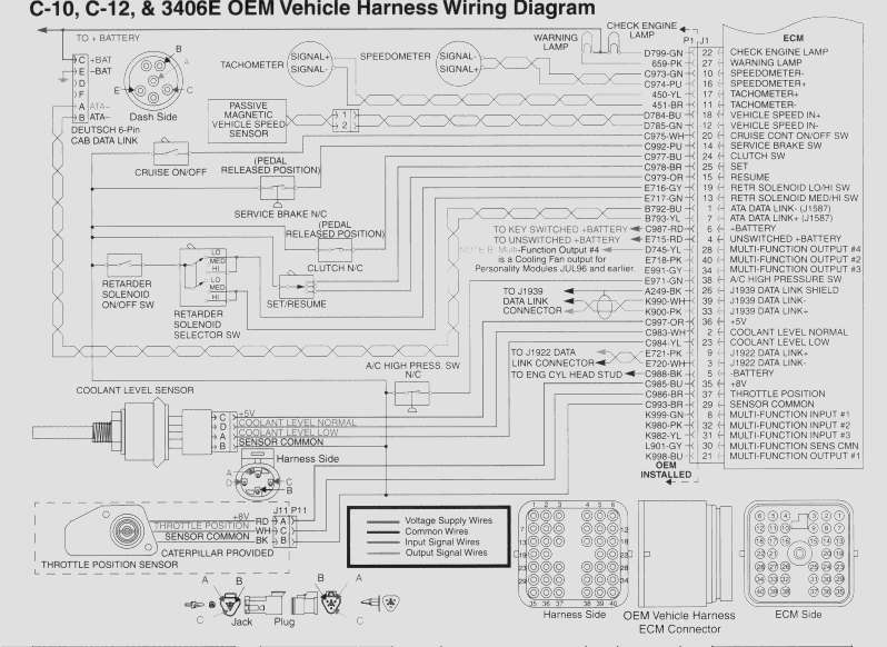 download  freightliner fld 120 wiring diagram